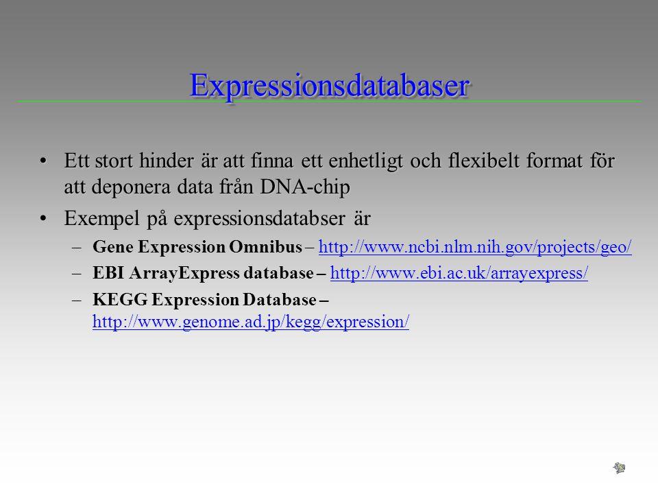 Expressionsdatabaser