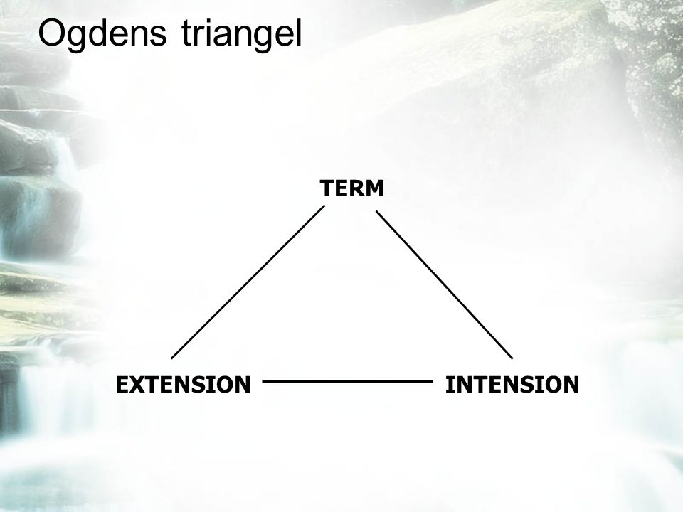 Ogdens triangel TERM EXTENSION INTENSION