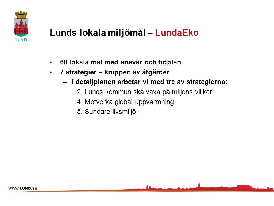 Lunds lokala miljömål – LundaEko