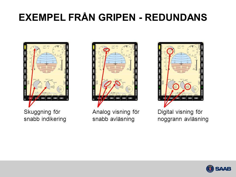 EXEMPEL FRÅN GRIPEN - REDUNDANS