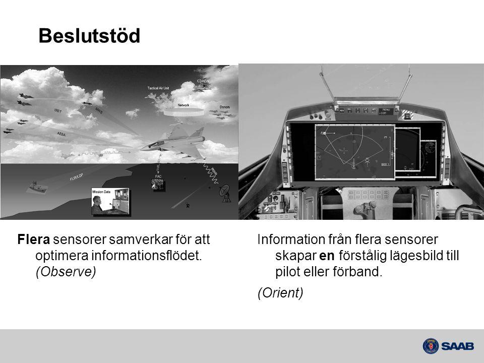 Beslutstöd Flera sensorer samverkar för att optimera informationsflödet. (Observe)