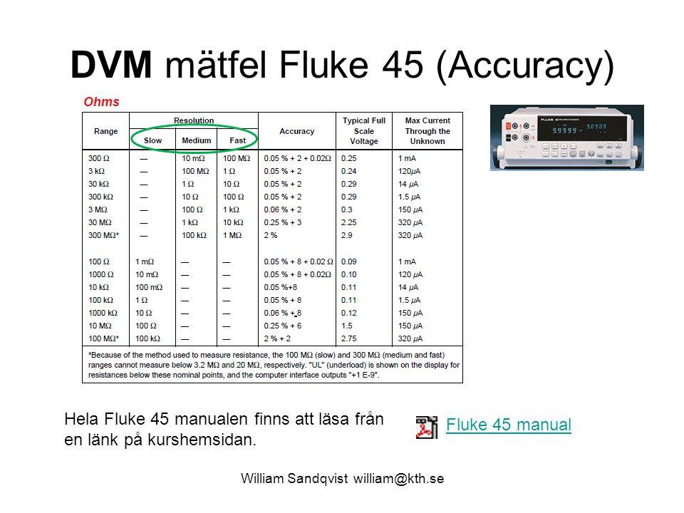 DVM mätfel Fluke 45 (Accuracy)