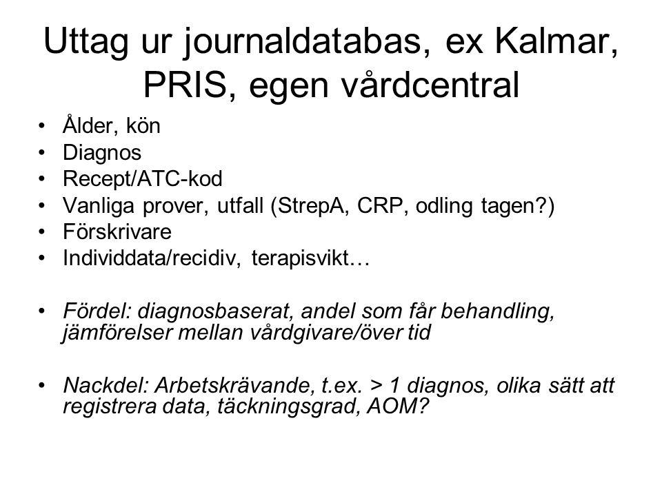 Uttag ur journaldatabas, ex Kalmar, PRIS, egen vårdcentral
