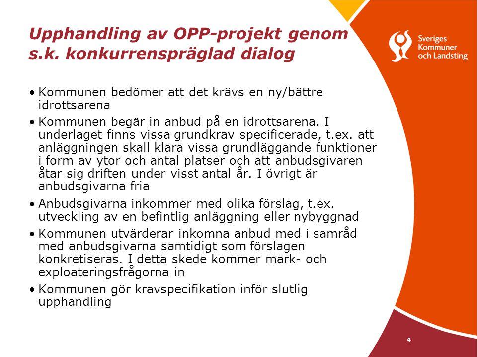 Upphandling av OPP-projekt genom s.k. konkurrenspräglad dialog
