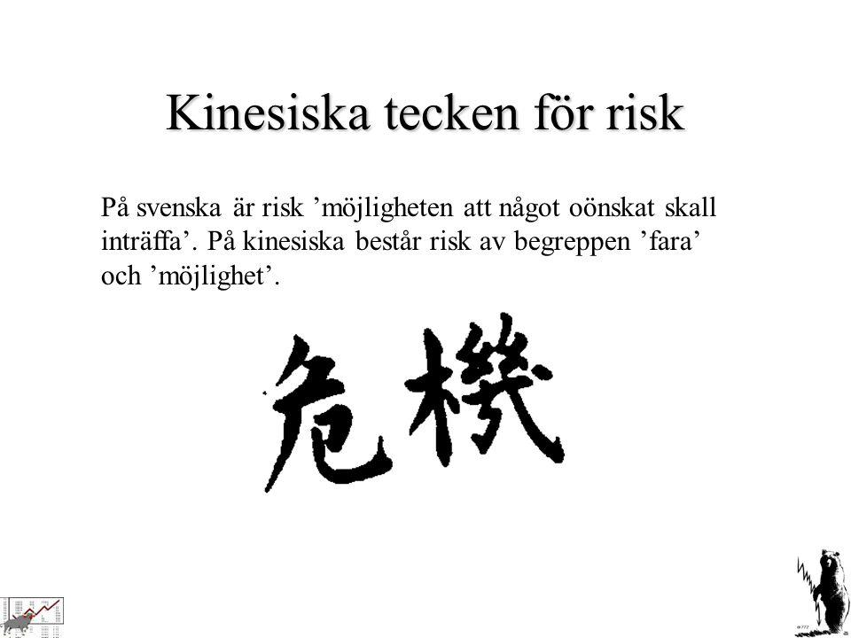 Kinesiska tecken för risk