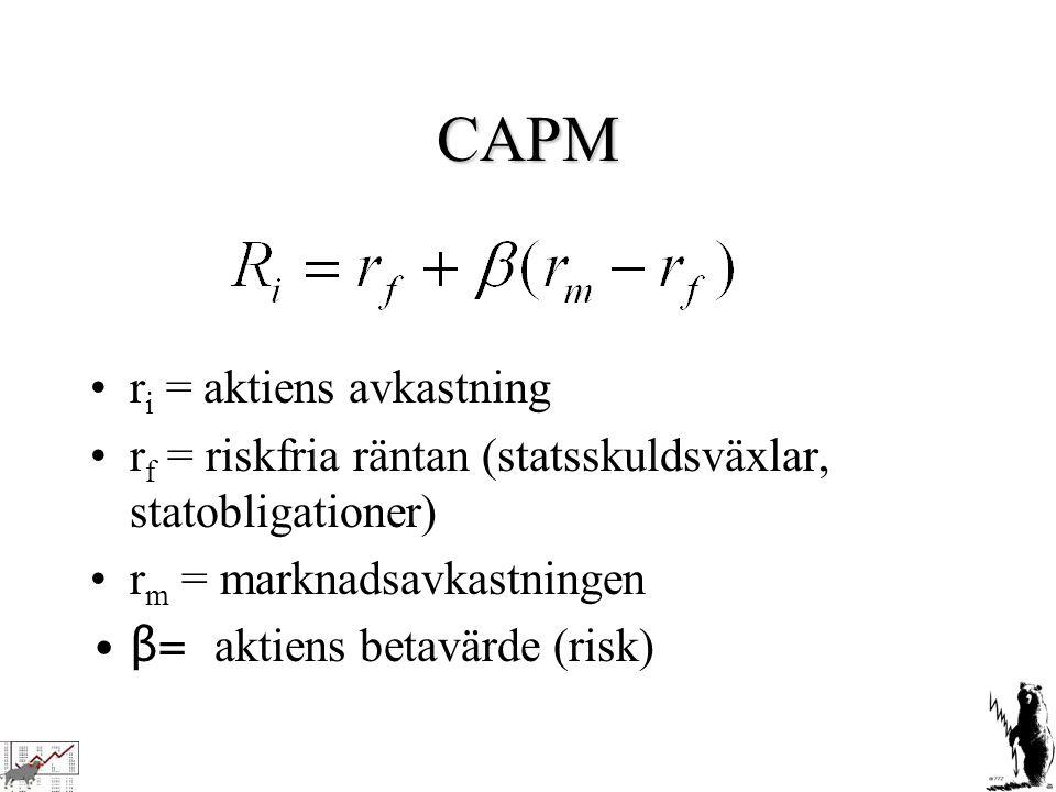 CAPM ri = aktiens avkastning