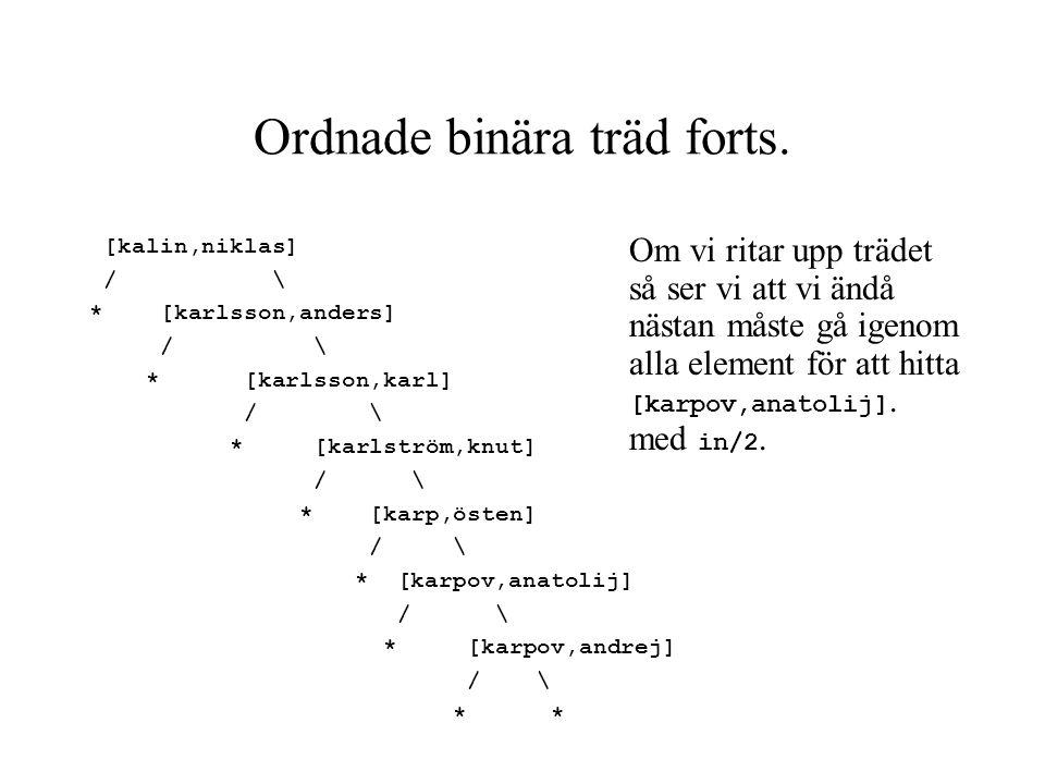Ordnade binära träd forts.