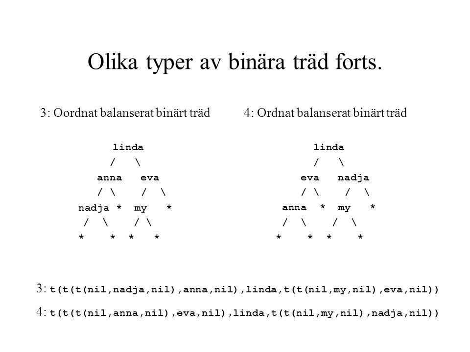 Olika typer av binära träd forts.