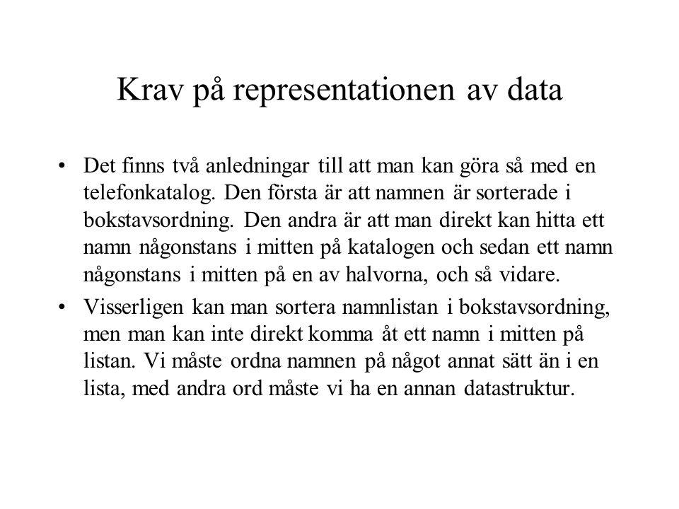 Krav på representationen av data