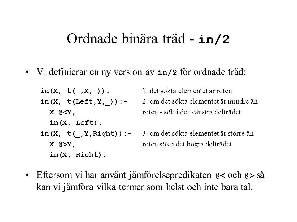 Ordnade binära träd - in/2