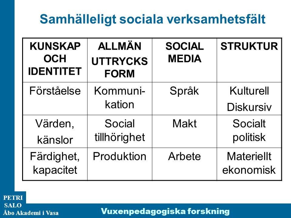 Samhälleligt sociala verksamhetsfält