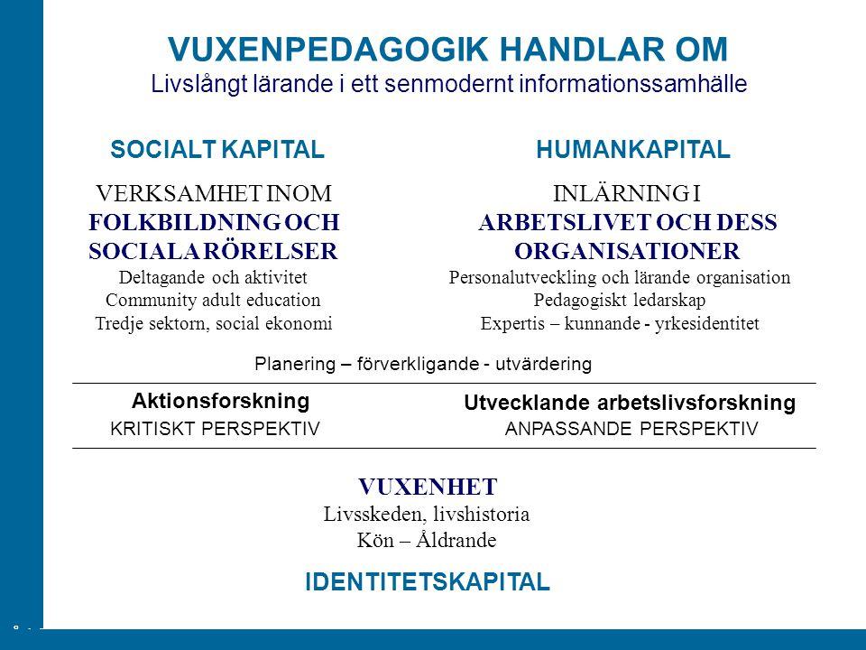 VUXENPEDAGOGIK HANDLAR OM
