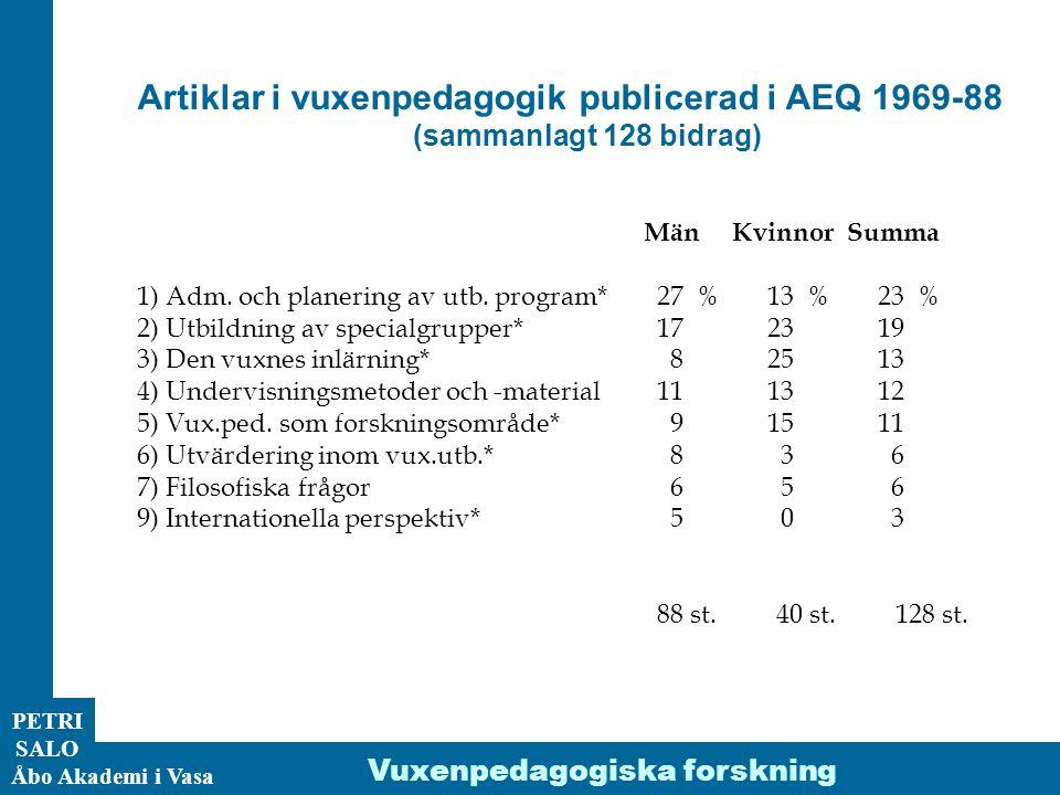 Artiklar i vuxenpedagogik publicerad i AEQ 1969-88