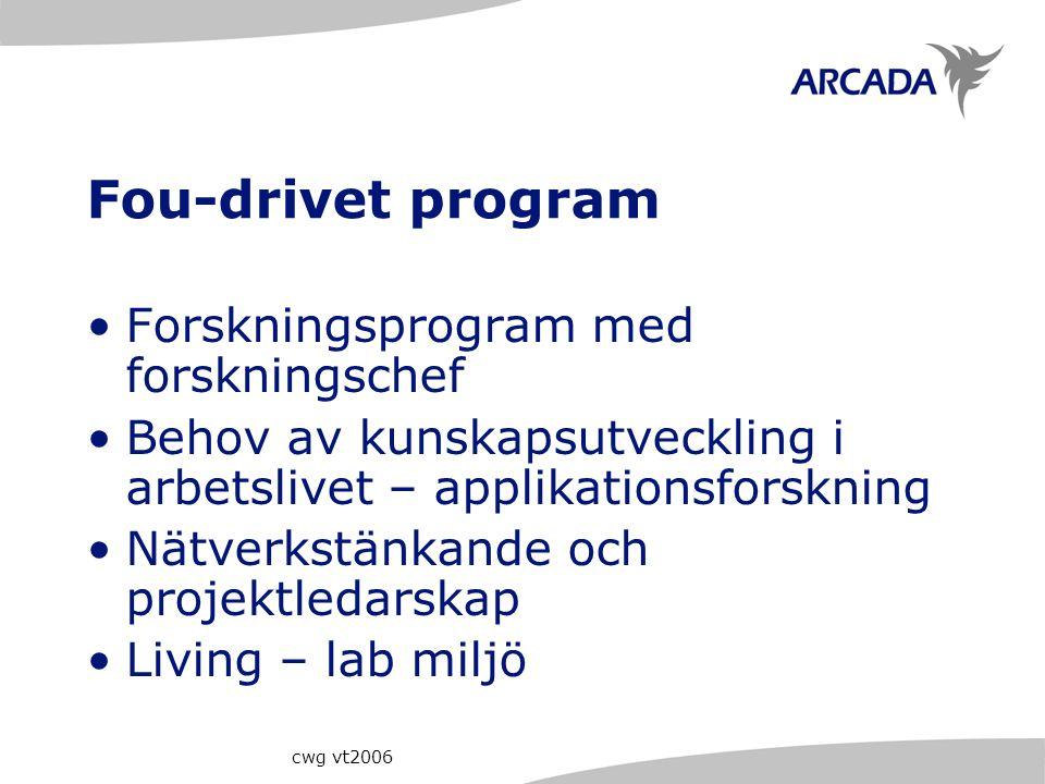 Fou-drivet program Forskningsprogram med forskningschef