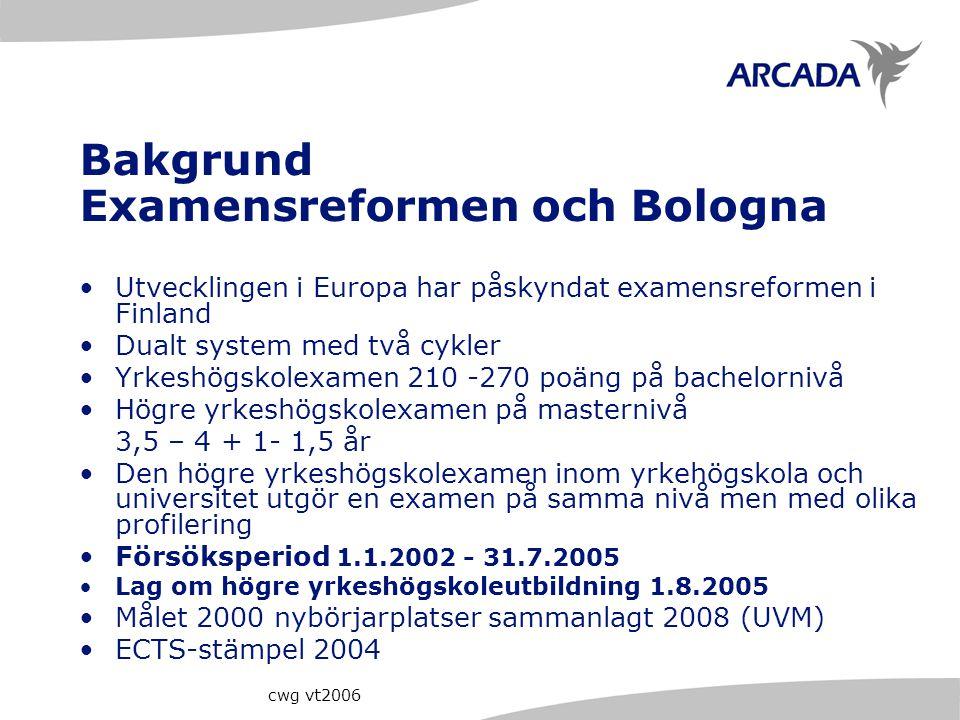Bakgrund Examensreformen och Bologna