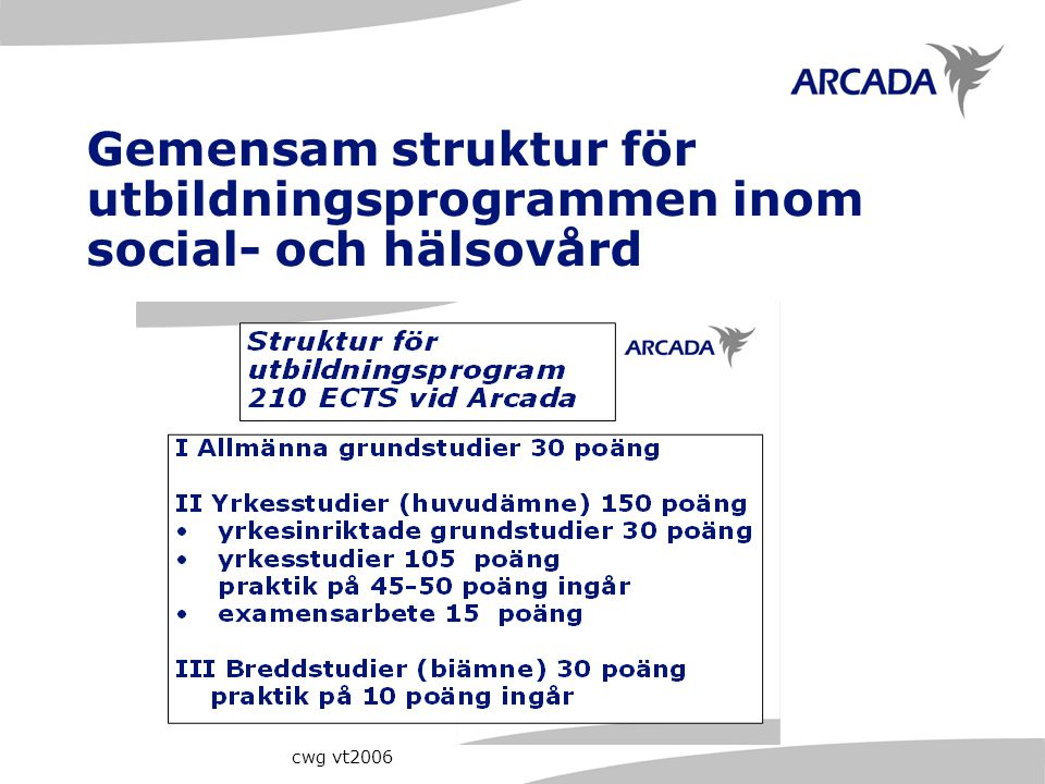 Gemensam struktur för utbildningsprogrammen inom social- och hälsovård