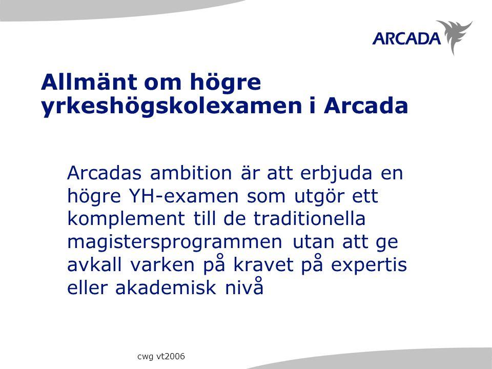Allmänt om högre yrkeshögskolexamen i Arcada