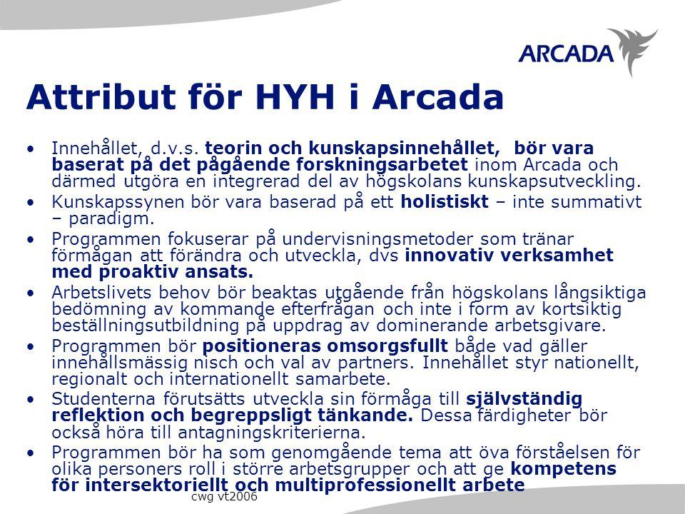 Attribut för HYH i Arcada