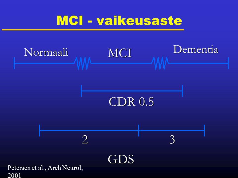 MCI CDR 0.5 GDS 2 3 MCI - vaikeusaste Dementia Normaali