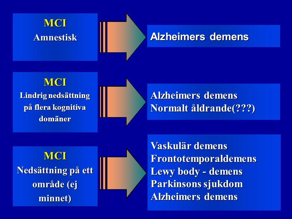 MCI MCI MCI Alzheimers demens Alzheimers demens Normalt åldrande( )