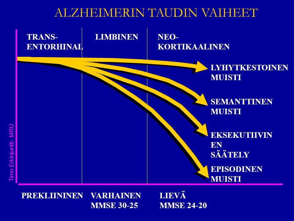 ALZHEIMERIN TAUDIN VAIHEET