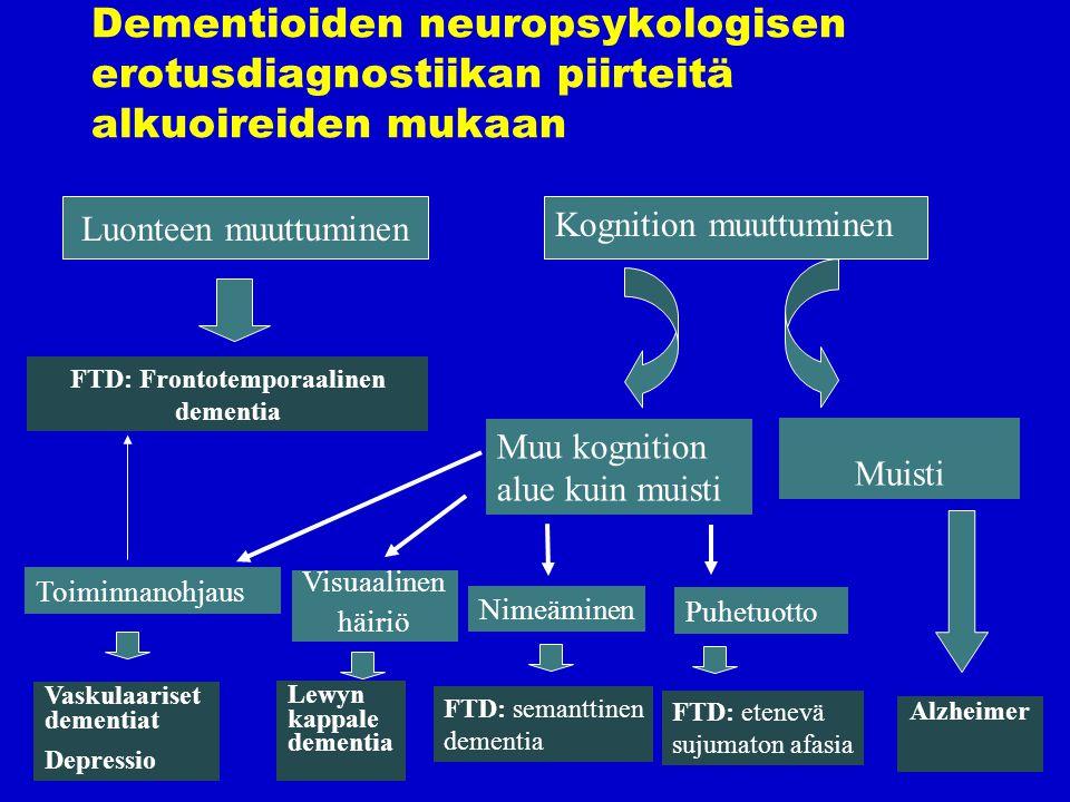 FTD: Frontotemporaalinen dementia