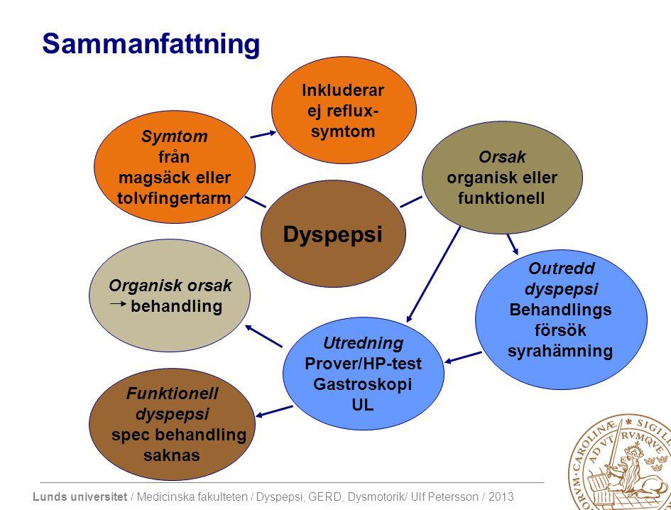 Sammanfattning Dyspepsi Inkluderar ej reflux- symtom Symtom från Orsak