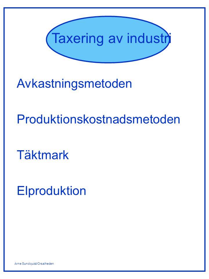 Produktionskostnadsmetoden Täktmark Elproduktion