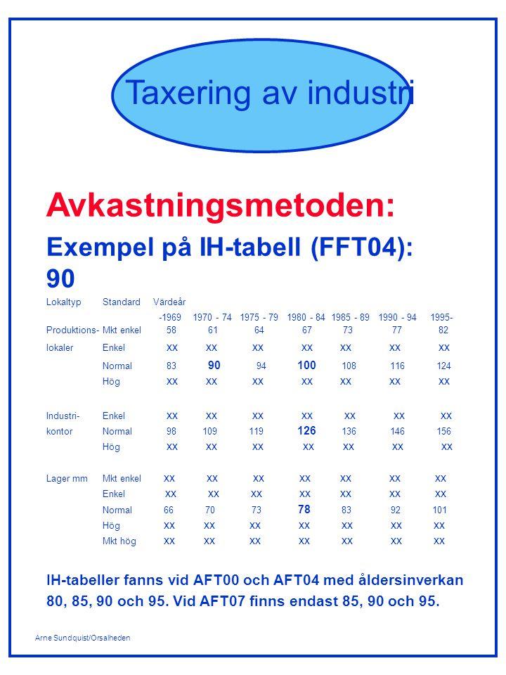 Avkastningsmetoden: Exempel på IH-tabell (FFT04): 90