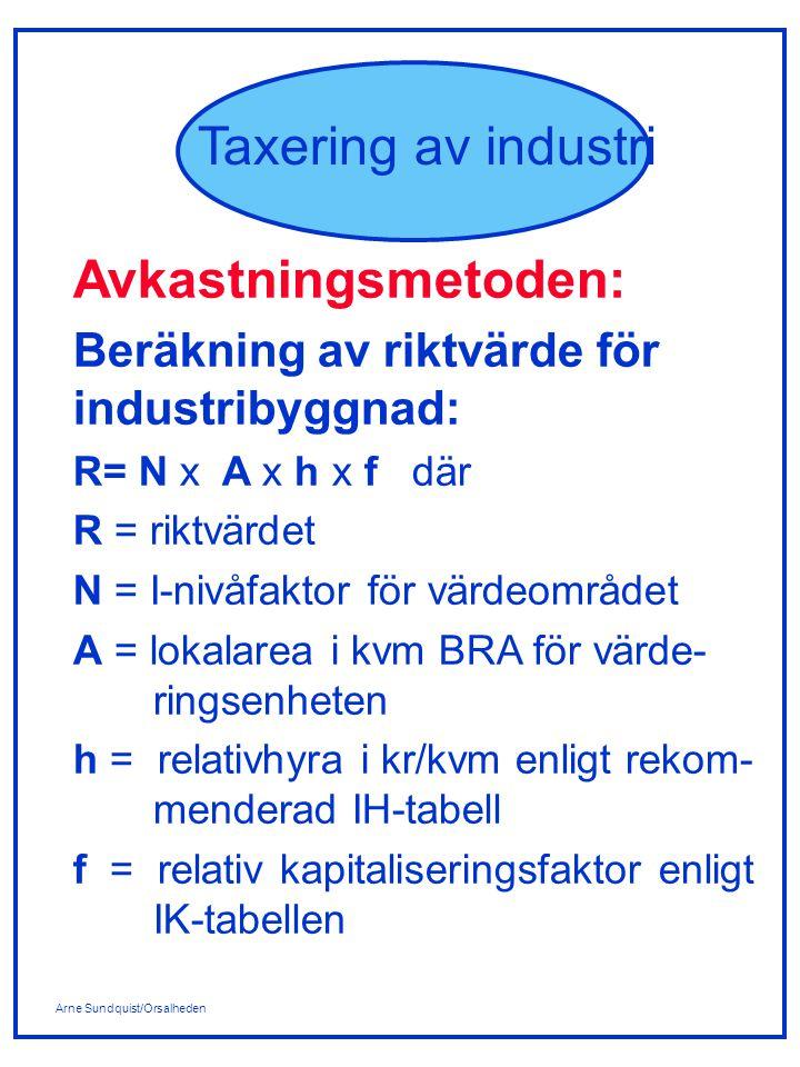 Avkastningsmetoden: Beräkning av riktvärde för industribyggnad: