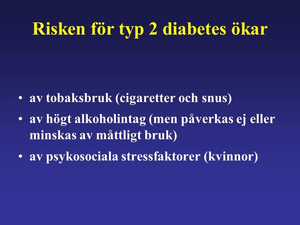 Risken för typ 2 diabetes ökar
