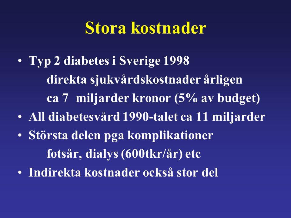 Stora kostnader Typ 2 diabetes i Sverige 1998