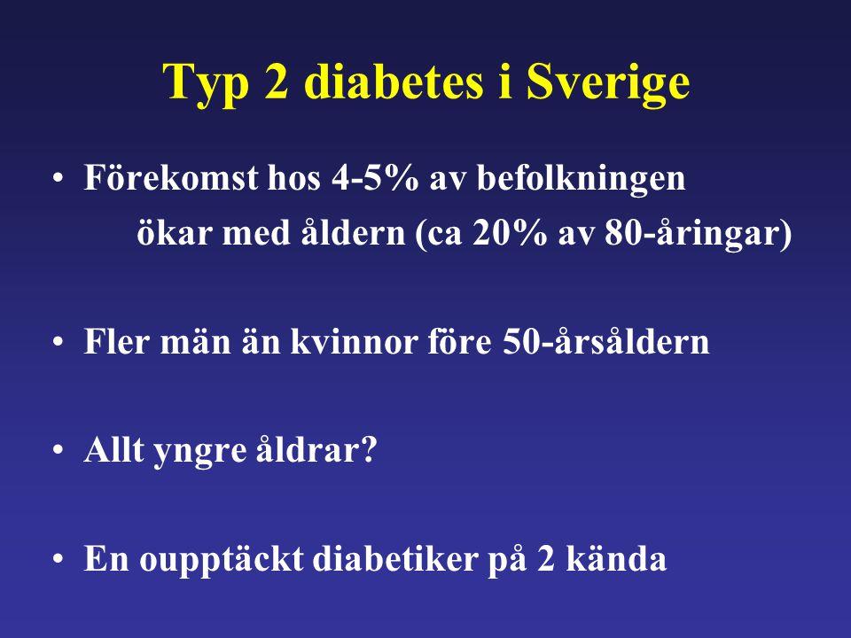 Typ 2 diabetes i Sverige Förekomst hos 4-5% av befolkningen