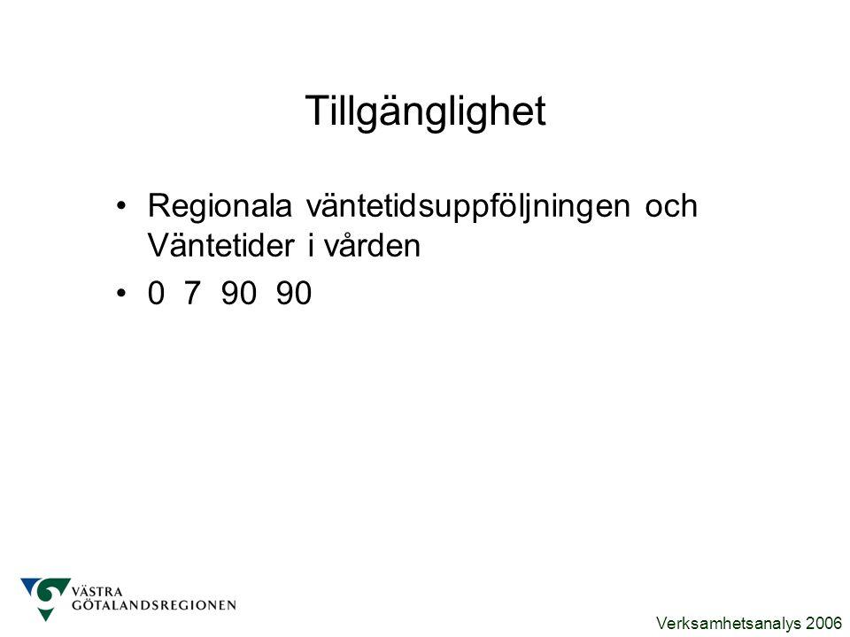 Tillgänglighet Regionala väntetidsuppföljningen och Väntetider i vården 0 7 90 90