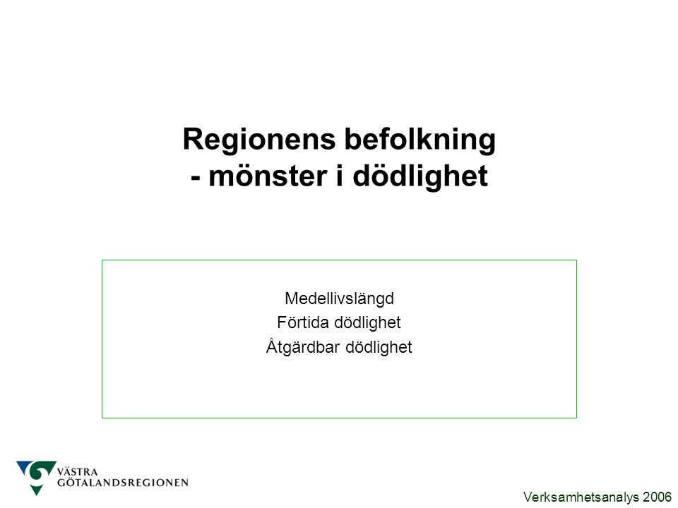Regionens befolkning - mönster i dödlighet