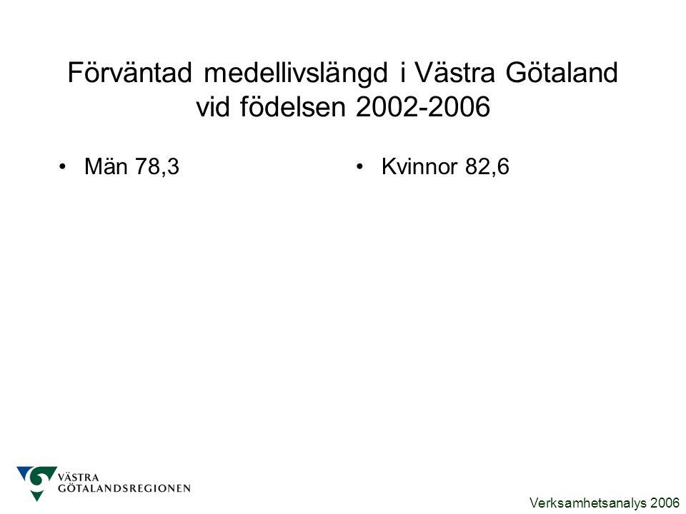 Förväntad medellivslängd i Västra Götaland vid födelsen 2002-2006