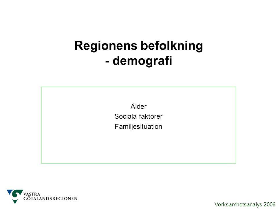 Regionens befolkning - demografi