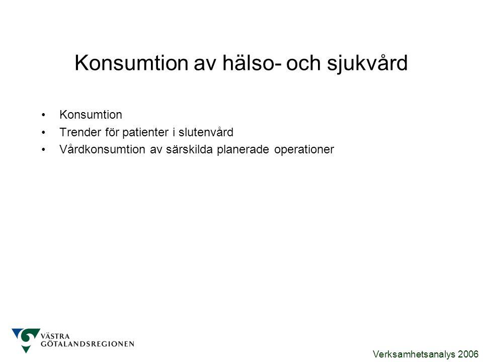 Konsumtion av hälso- och sjukvård