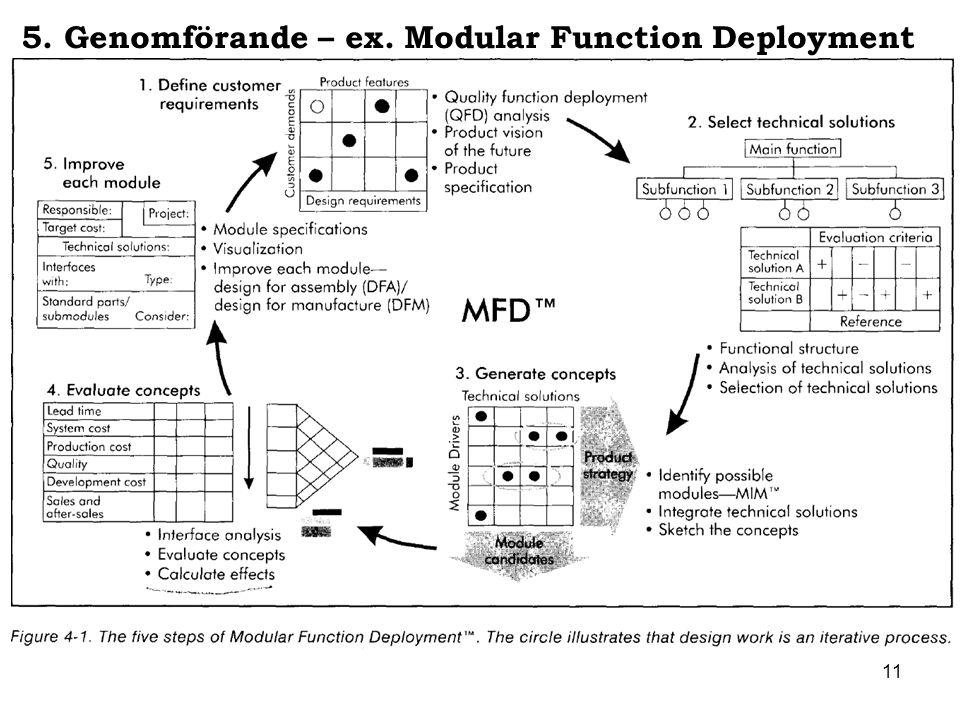 5. Genomförande – ex. Modular Function Deployment