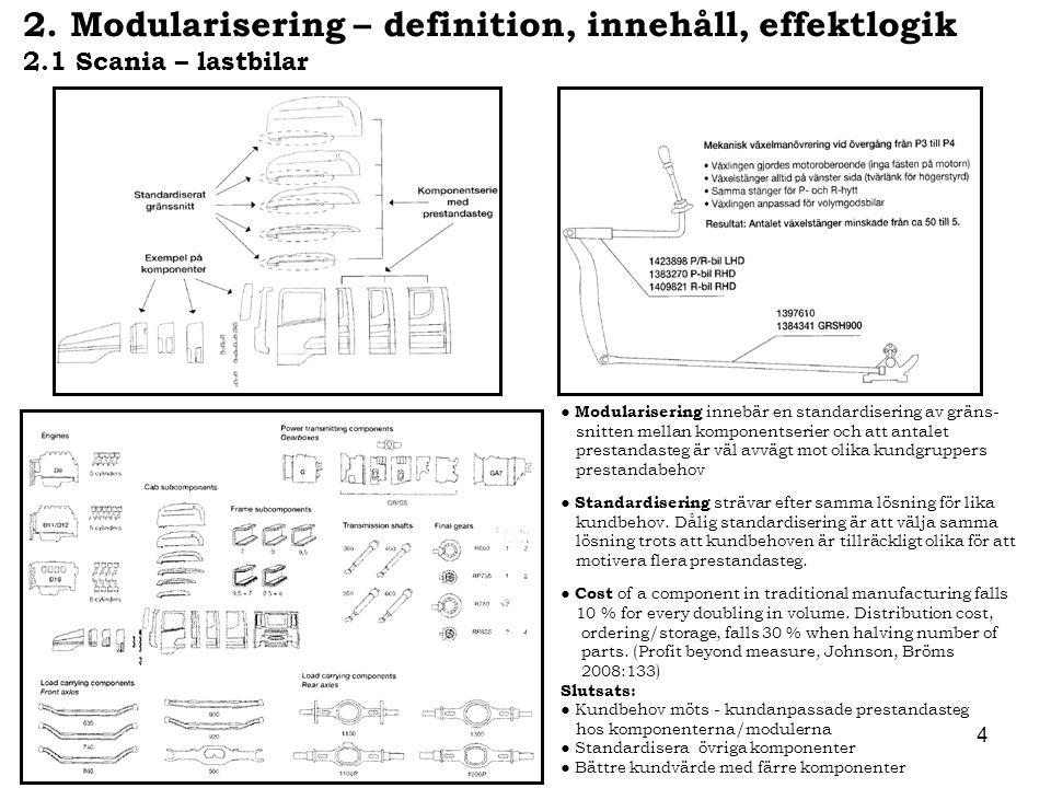 2. Modularisering – definition, innehåll, effektlogik