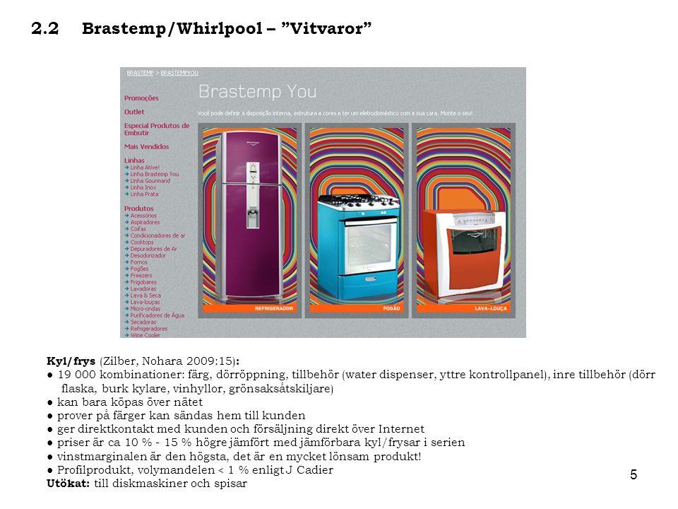2.2 Brastemp/Whirlpool – Vitvaror