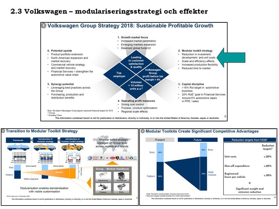 2.3 Volkswagen – modulariseringsstrategi och effekter