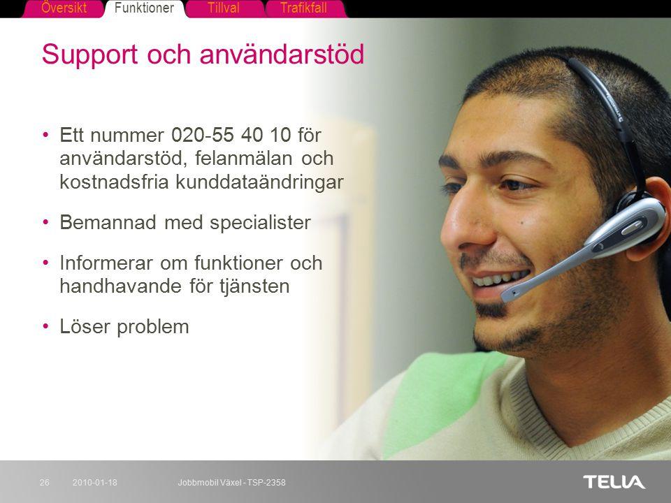 Support och användarstöd