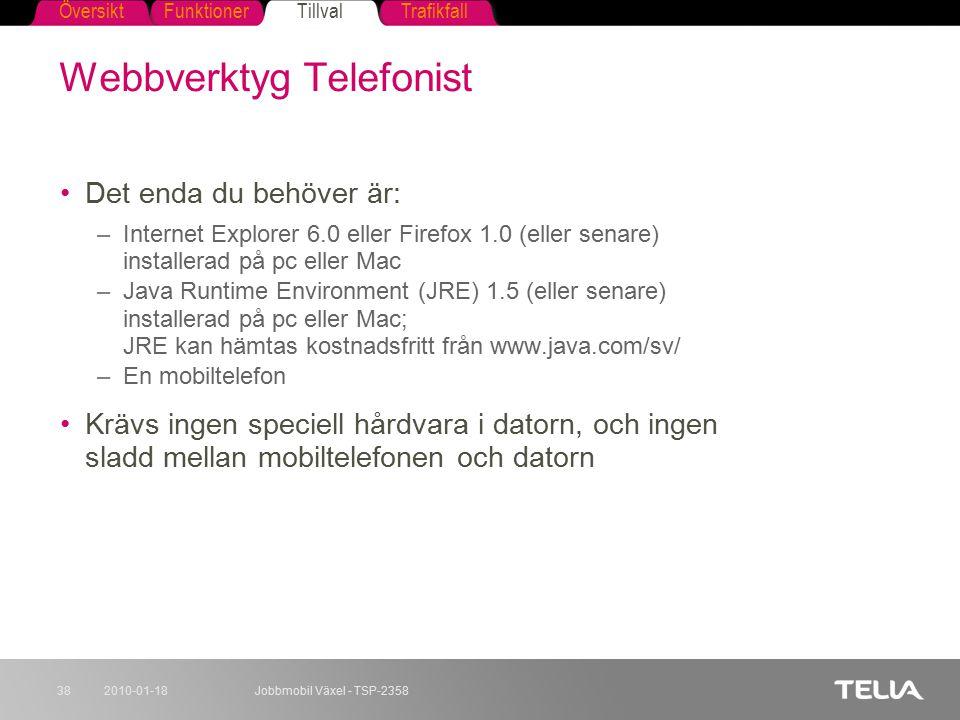 Webbverktyg Telefonist