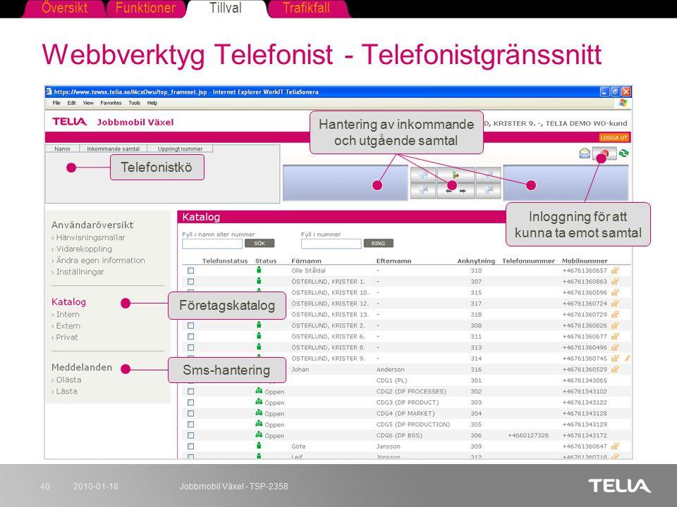 Webbverktyg Telefonist - Telefonistgränssnitt