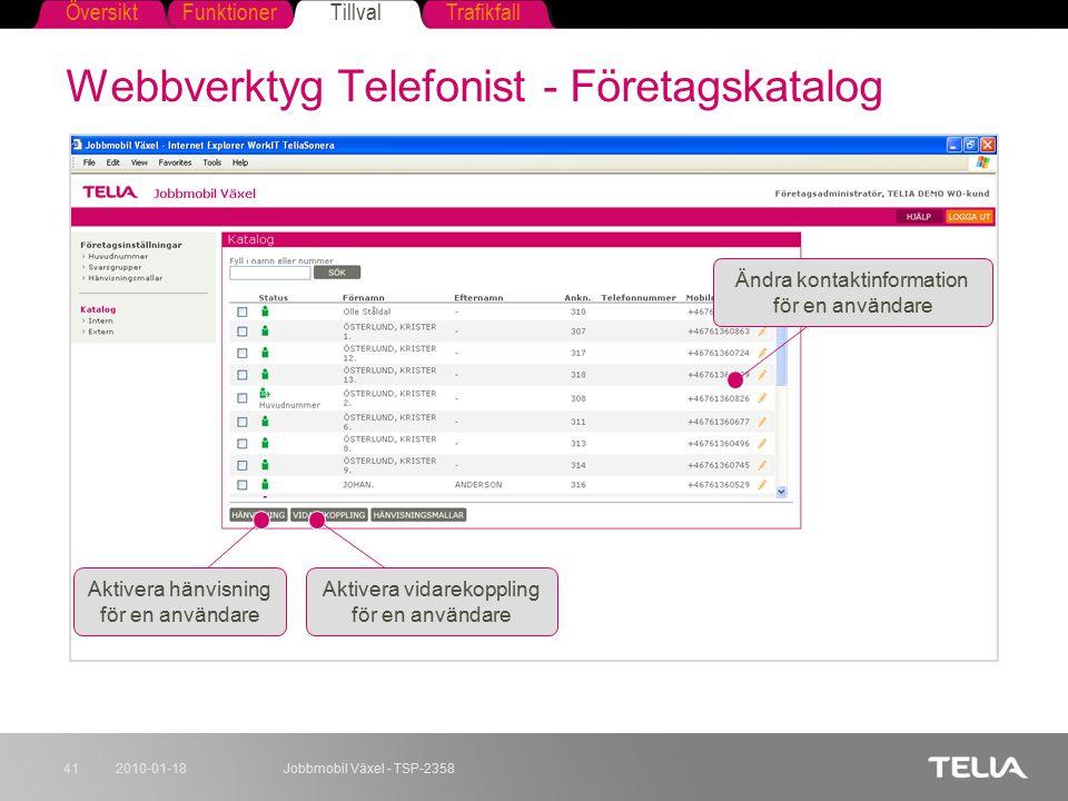 Webbverktyg Telefonist - Företagskatalog