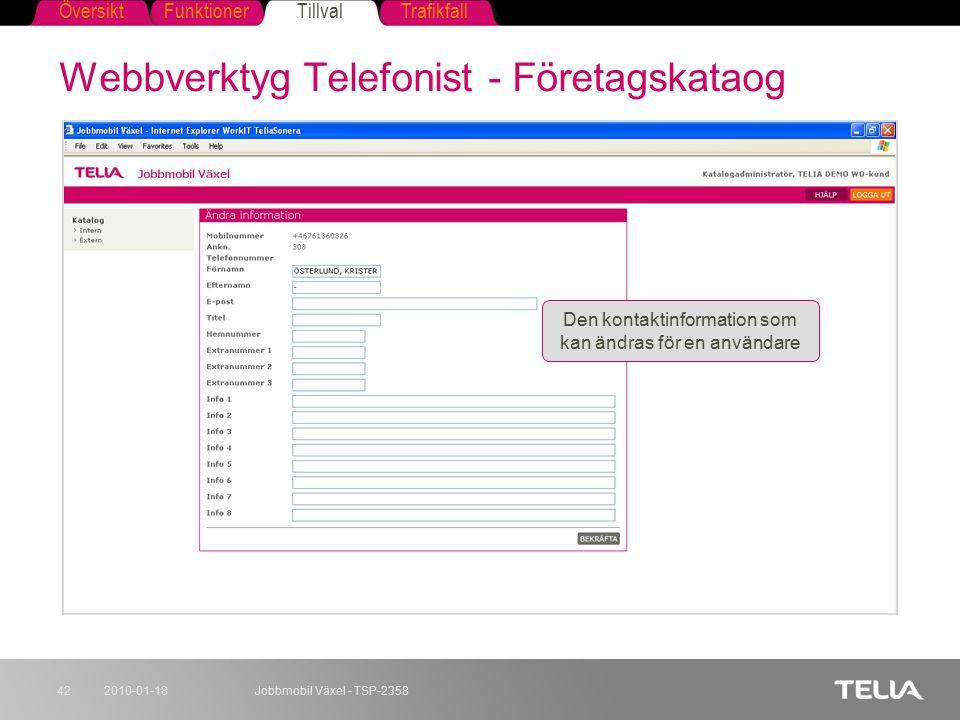 Webbverktyg Telefonist - Företagskataog
