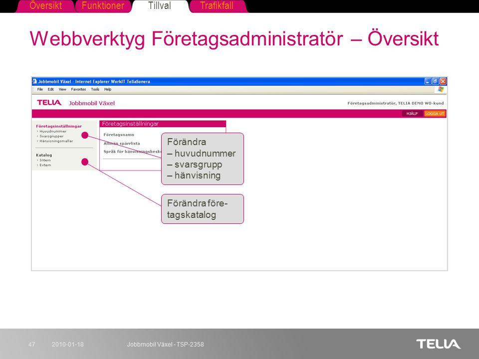 Webbverktyg Företagsadministratör – Översikt