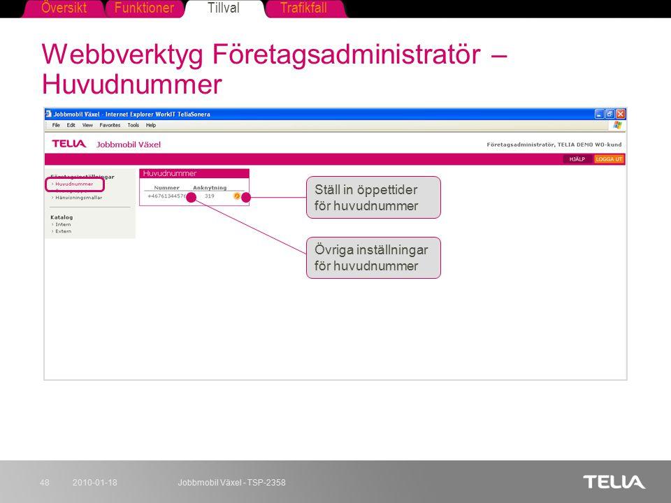 Webbverktyg Företagsadministratör – Huvudnummer