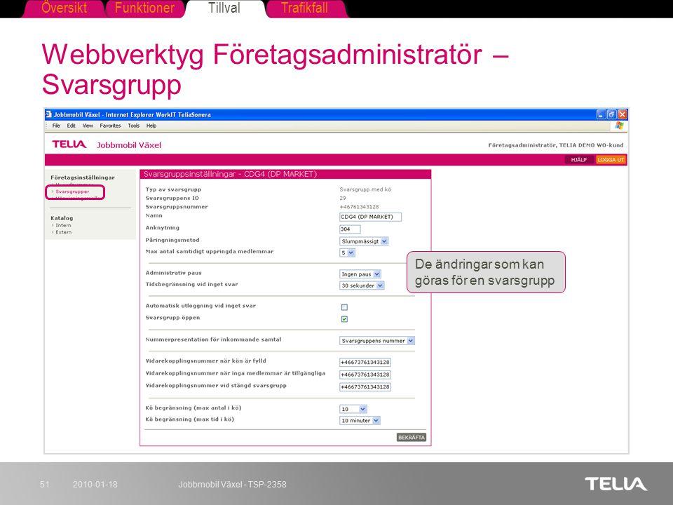 Webbverktyg Företagsadministratör – Svarsgrupp